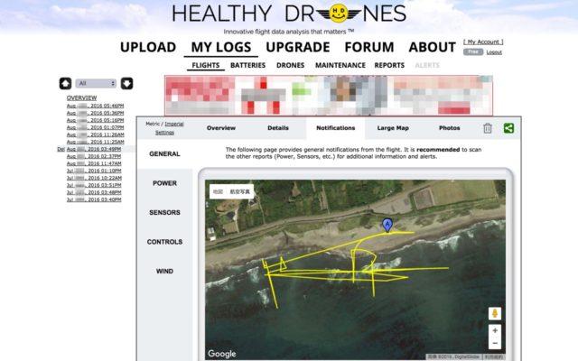 Healthy Drones