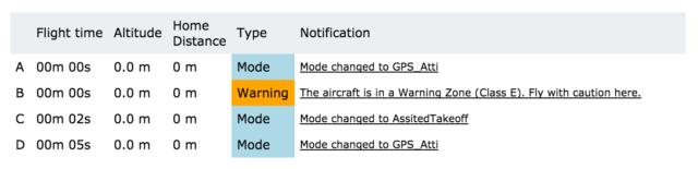 飛行禁止エリアのWarning
